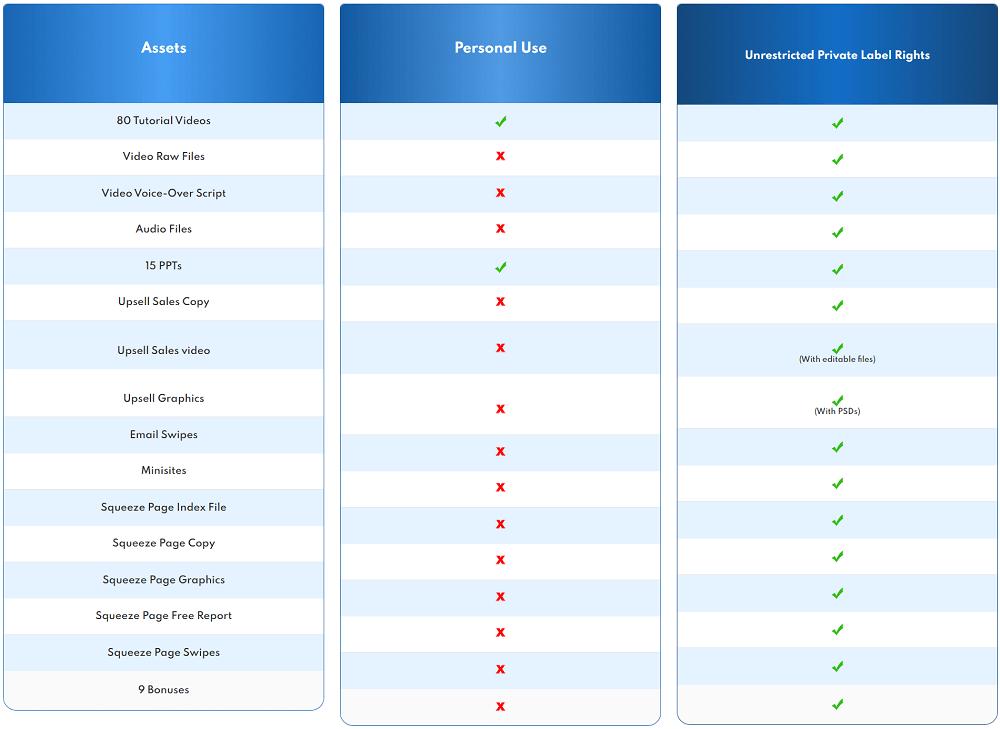 Advance-WordPress-Mastery-Kit-oto
