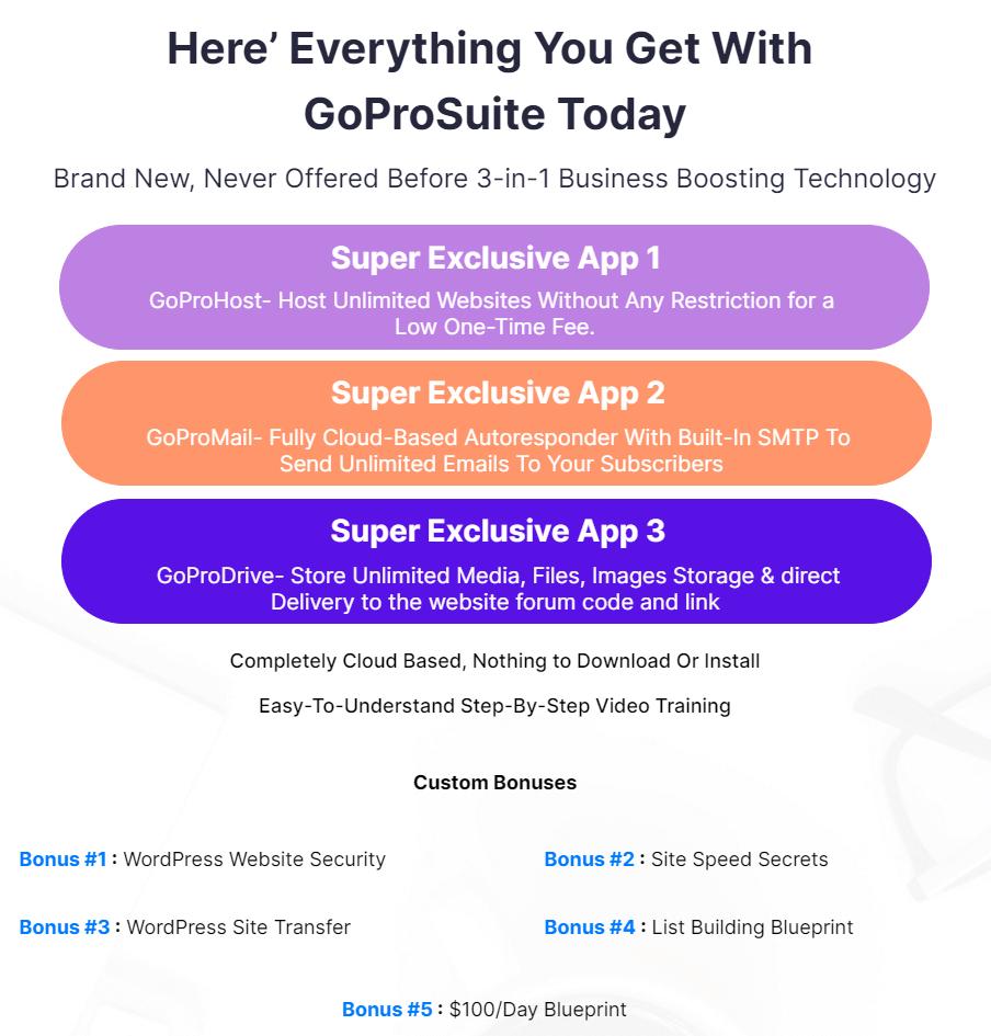 GoProSuite-price