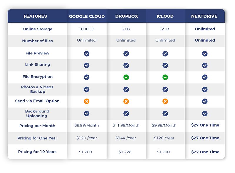 NextDrive-vs